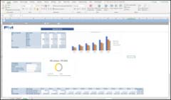 BusinessObjects Business Intelligence